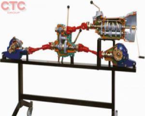 Mô hình hệ thống truyền động của ôtô 2 cầu chủ động