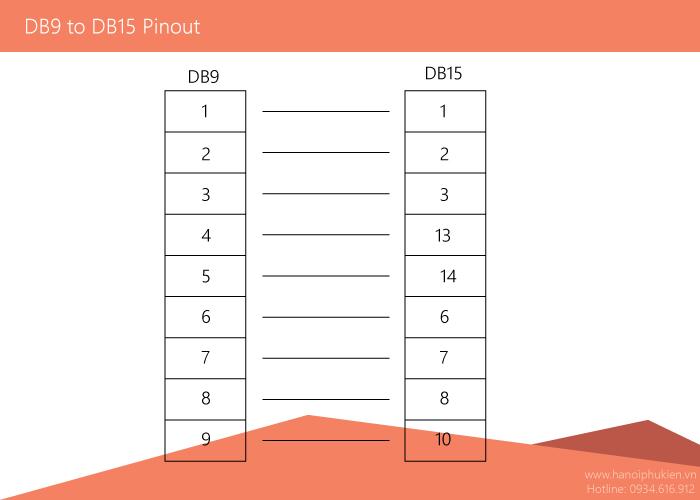 sơ đồ chân db9 sang db15-hanoiphukien-vn