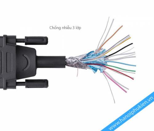 Cáp HDMI to DVI 3M Ugreen 10136 chính hãng