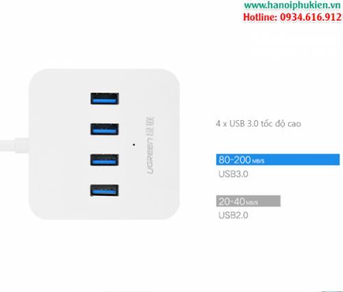 Type C Hub USB 3.0 4 Port Ugreen 30316 chính hãng