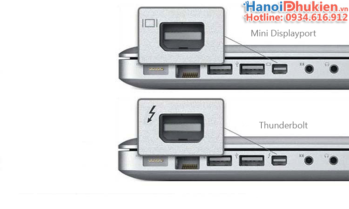 so sánh mini displayport với thunderbolt